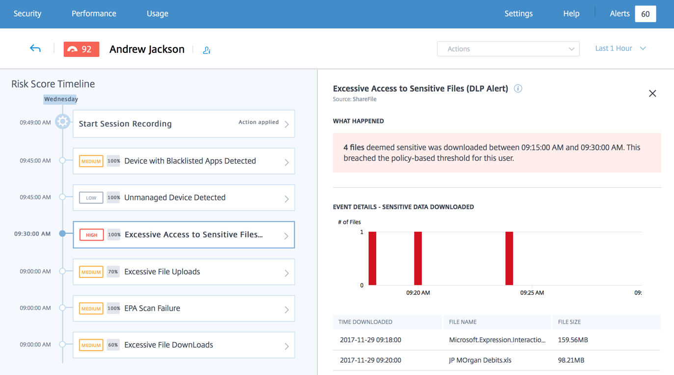 Citrix Analytics User Risk Score