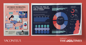 Raconteur x The Times – Hybrid Working Special Report